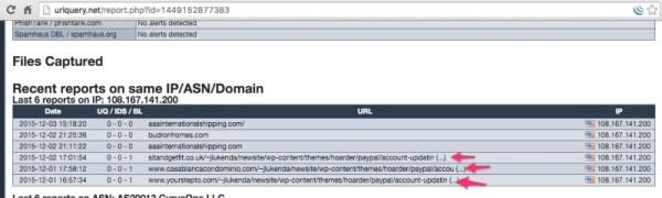 URLquery.net